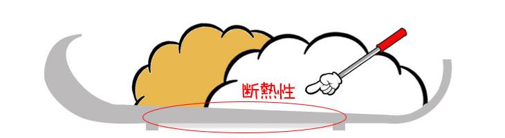 信楽焼カレー専用皿の断熱性説明イラスト