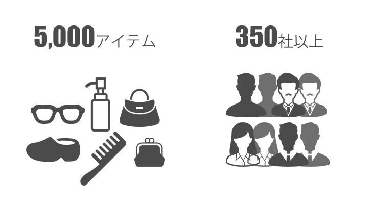 有限会社カワグチ企画事業実績イメージ画像